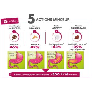 Biocyte Kétoslim DM perte de poids 5 en 1 - 45 sticks