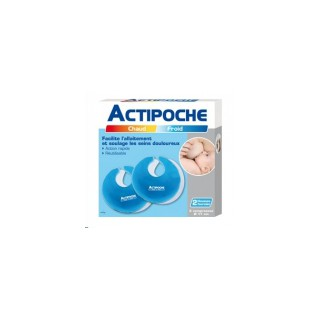 Actipoche Painful Breasts